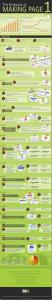 evoluciondelseo_infografia