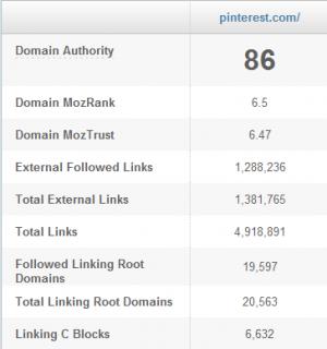 Pinterest-metrics-300x320