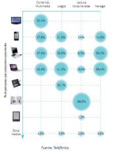 uso_dispositivos_móviles