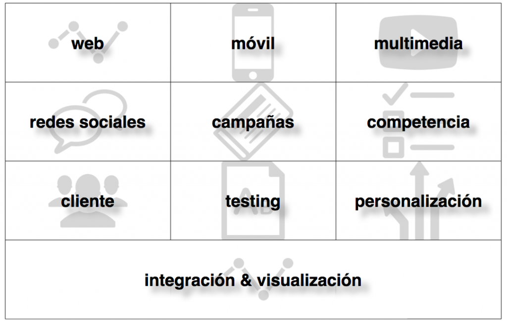 integracion-analitica-web