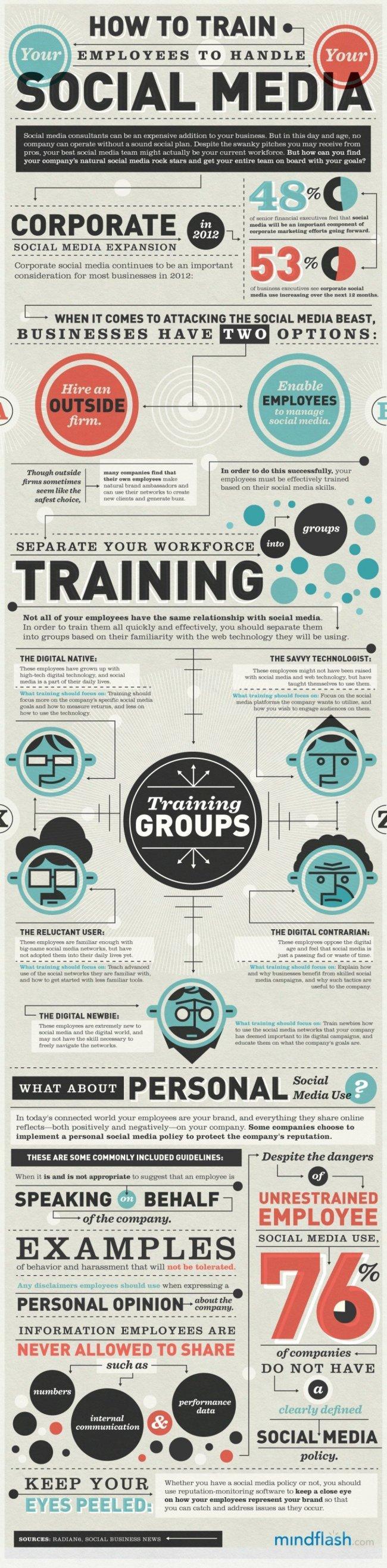 Social Media Trainning