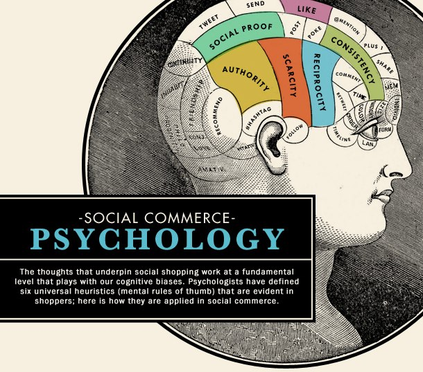 psychology social commerce Imprescindibles AB 28