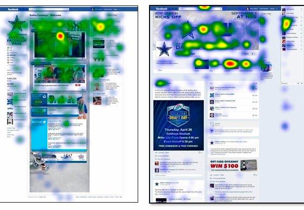 como vemos facebook