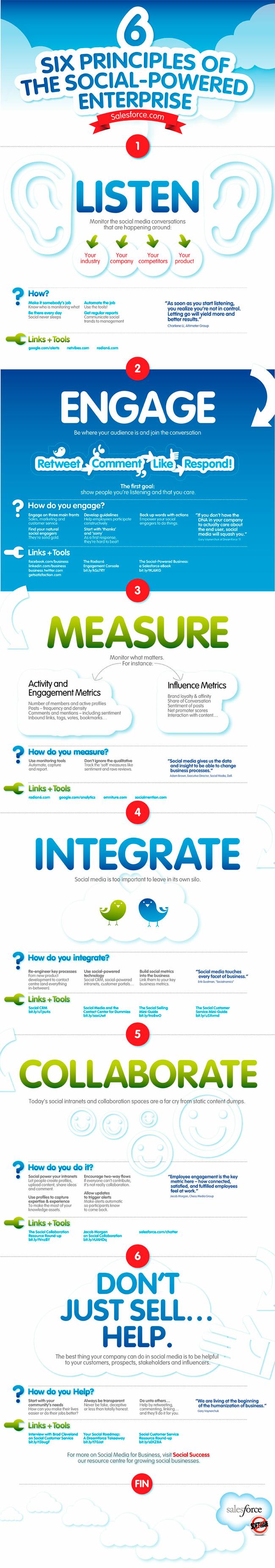 Seis Principios de la empresa Social