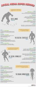 Social Media Super Heroes