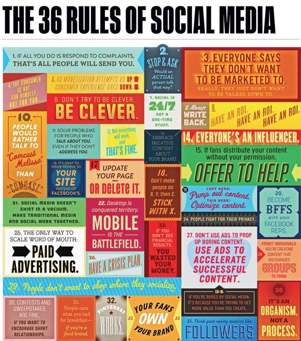 36 reglas social media