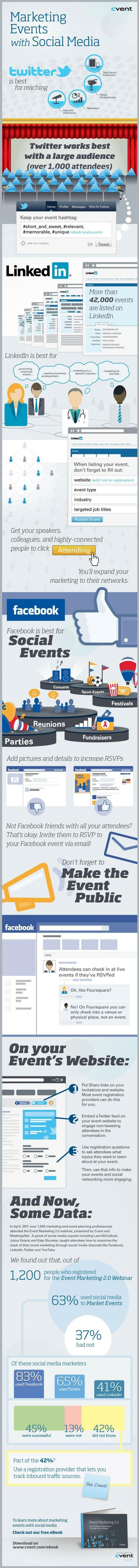 eventos en las redes sociales infografia