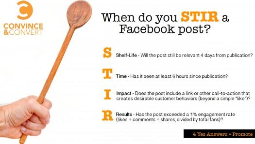 cuando promover post facebook