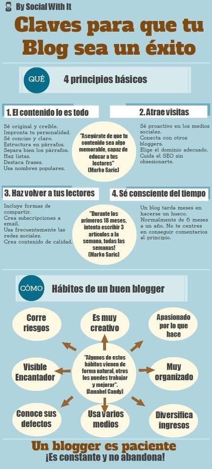 consejos blogero