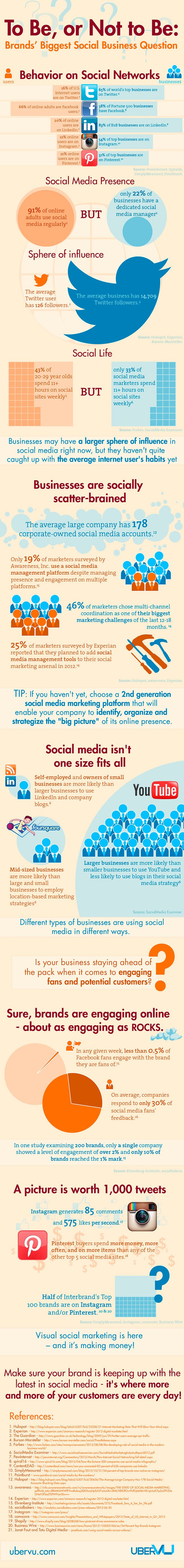 estar o no redes sociales