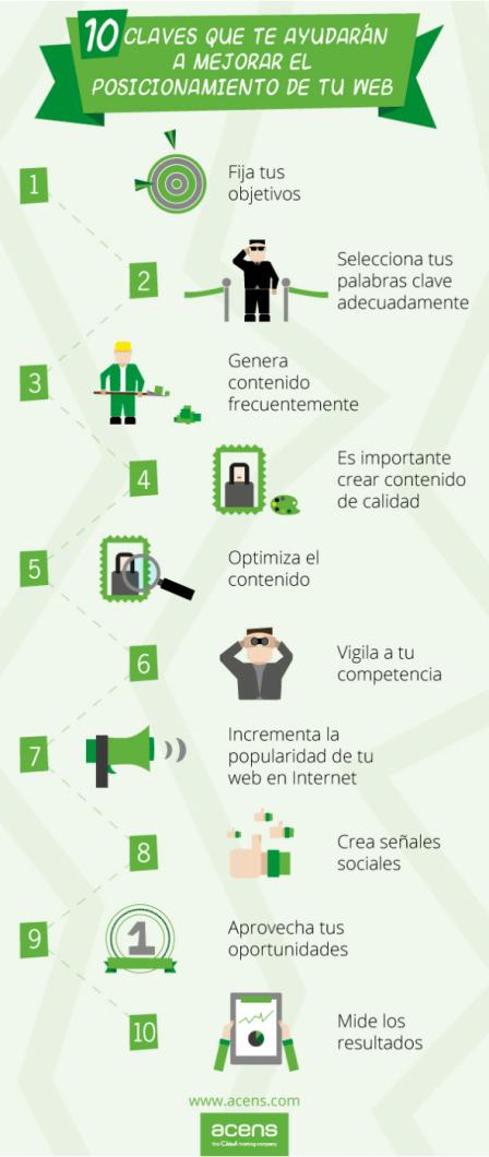 las-10-claves-que-te-ayudarán-a-mejorar-el-posicionamiento-web-448x1060