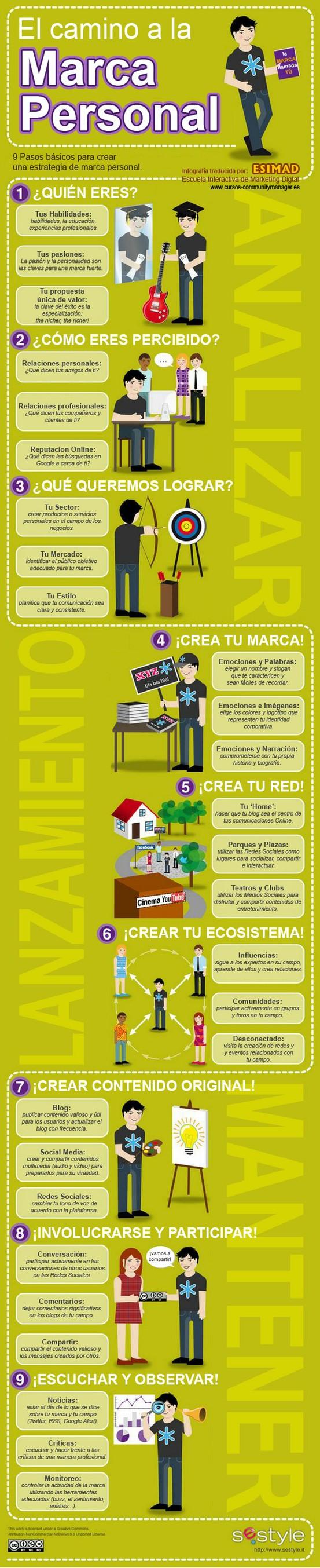 infografia-marca-personal