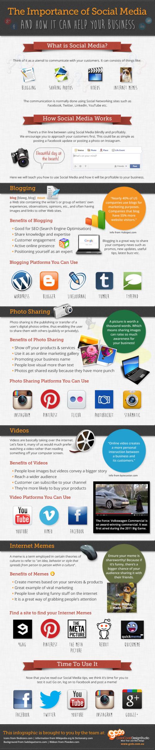 importancia-social-media