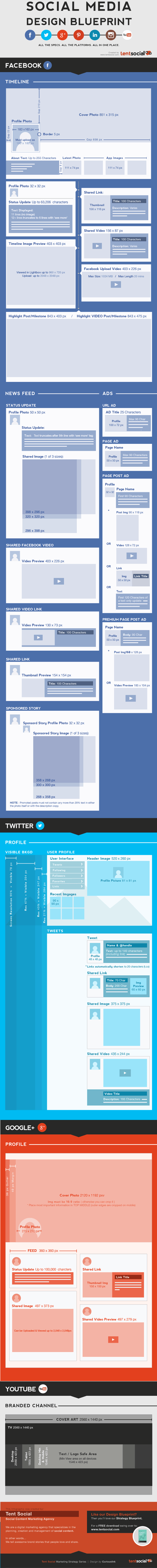 social-media-design-blueprint